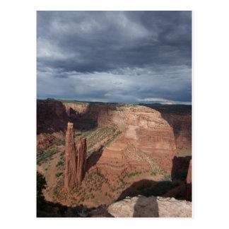 Grand Canyon of Arizona Postcards