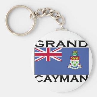 Grand Cayman Basic Round Button Keychain