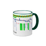 Grand Union Canal Route Map (1 of 4) Coffee Mugs