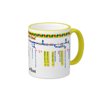 Grand Union Canal Route Map (1 of 4) Ringer Mug