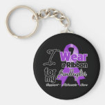 Granddaughter - Pancreatic Cancer Ribbon Keychains