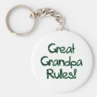Grandes reglas del abuelo llavero