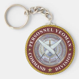Grandeur Yeoman Department Keychain
