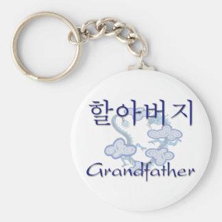 Grandfather Korean Keychain