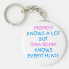 Grandma knows everything | Mother's Day Gift Keychain