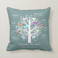 Grandma Tree (hearts) White on Blue, 8 Names/Dates Throw Pillow