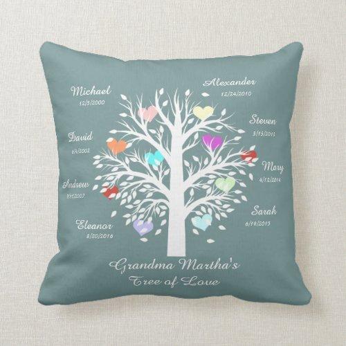 Grandma Tree hearts White on Blue 8 NamesDates Throw Pillow