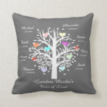 "Grandma Tree (hearts) White on Gray, 8 Names/Dates Throw Pillow<br><div class=""desc"">Special Keepsake Throw Pillow for Grandma/Grandpa, White Tree with Names & Dates for grandchildren. Add Grandma's Name at the trunk of the tree. Tree of love is filled with multi-colored hearts, with room to add names and birthdays for up to eight grandchildren. Back of Pillow has the same white tree,...</div>"