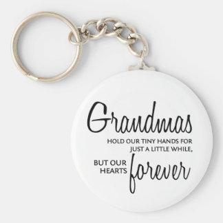 Grandmas Forever black Keychain