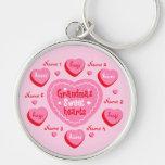 Grandma's Sweethearts Personalized Keychain