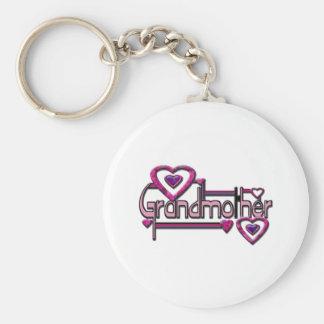 Grandmother Basic Round Button Keychain