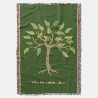 Grandparent's 21 Leaf Tree Green Throw Blanket