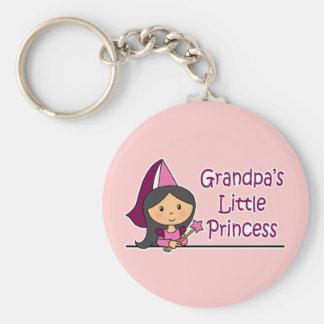 Grandpa's Little Princess Basic Round Button Keychain