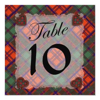 Grant Scottish clan tartan - Plaid Card