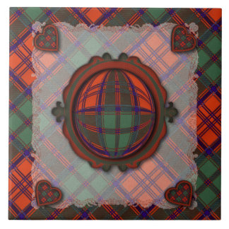 Grant Scottish clan tartan - Plaid Ceramic Tile