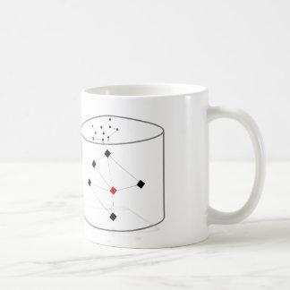 Graph Database Mug with funny storage