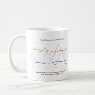 Graph of Sword Motions (Fencing) Mug