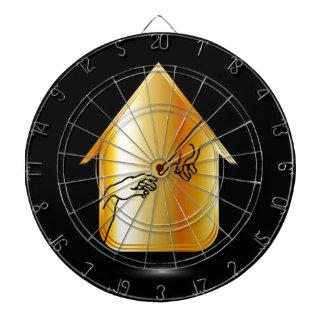 Graphic showing motivation dartboard