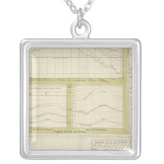 Graphical representation of course of temperature silver plated necklace