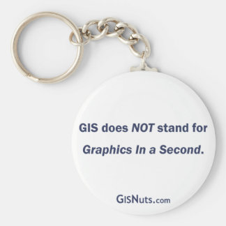 Graphics in a Second Keychain