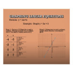 Graphing Linear Equations *UPDATED* Print