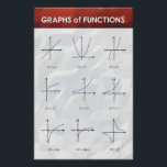 "Graphs of Functions - Math Poster<br><div class=""desc"">Graphs of Functions</div>"