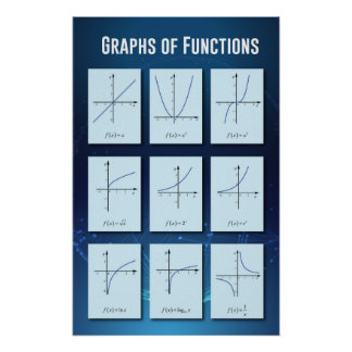Graphs of Functions Poster
