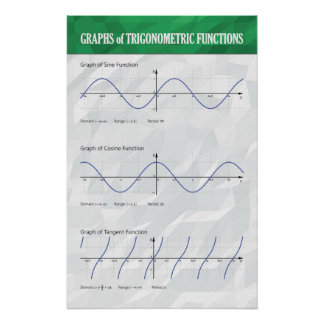 Graphs of Trigonometric Functions - Math Poster