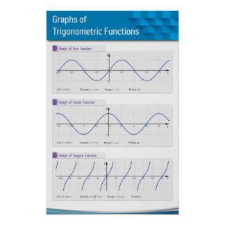 Graphs of Trigonometric Functions Poster