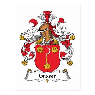 Graser Family Crest Postcard