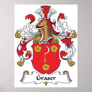 Graser Family Crest Poster
