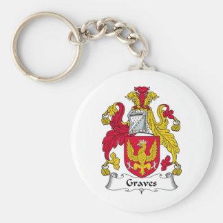 Graves Family Crest Basic Round Button Keychain