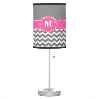Gray and Pink Chevron Monogram Lamp Shade