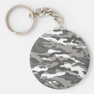 Gray Camo Keychain