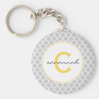 Gray Quatrefoil Monogram Key Chain