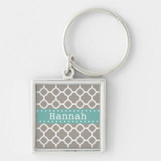 Gray Quatrefoil Pattern Turquoise Ribbon Keychain