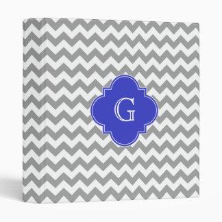 Gray White Chevron Cobalt Blue Quatrefoil Monogram Binder