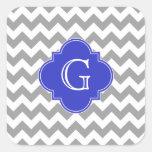 Gray White Chevron Cobalt Blue Quatrefoil Monogram Sticker