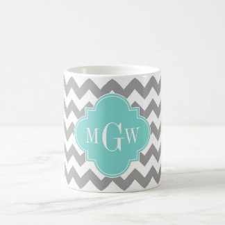 Gray Wht Chevron Aqua Quatrefoil 3 Monogram Coffee Mug