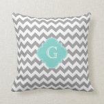Gray Wht Chevron Aqua Quatrefoil Monogram Pillow