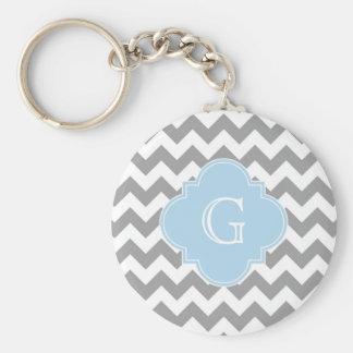 Gray Wht Chevron Lt Blue Quatrefoil Monogram Keychain