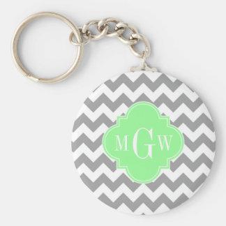 Gray Wht Chevron Mint Quatrefoil 3 Monogram Keychain