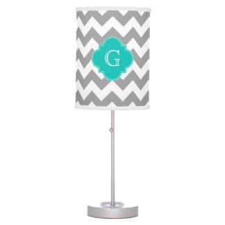 Gray Wht Chevron ZigZag Teal Quatrefoil Monogram Desk Lamp