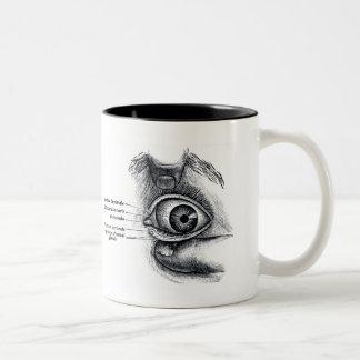 Gray's Anatomy —eyeball Two-Tone Coffee Mug