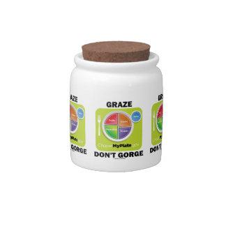 Graze no gorge (la actitud del grupo de alimentos jarra para caramelo