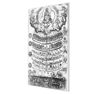 Great Chain of Being from 'Retorica Christiana' Canvas Print