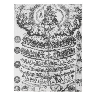 Great Chain of Being from 'Retorica Christiana' Panel Wall Art