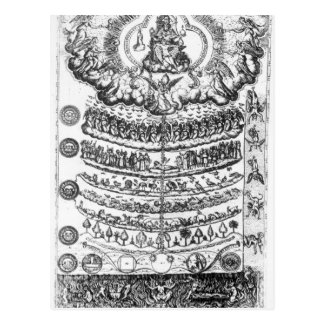 Great Chain of Being from 'Retorica Christiana' Postcard
