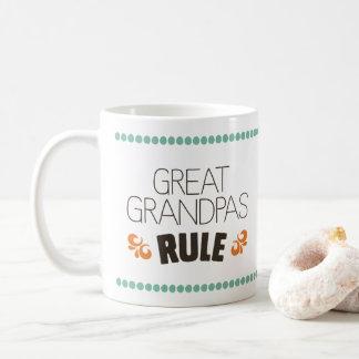 Great Grandpas Rule Coffee Cup