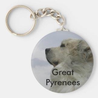 Great Pyrenees Keychain Keychains